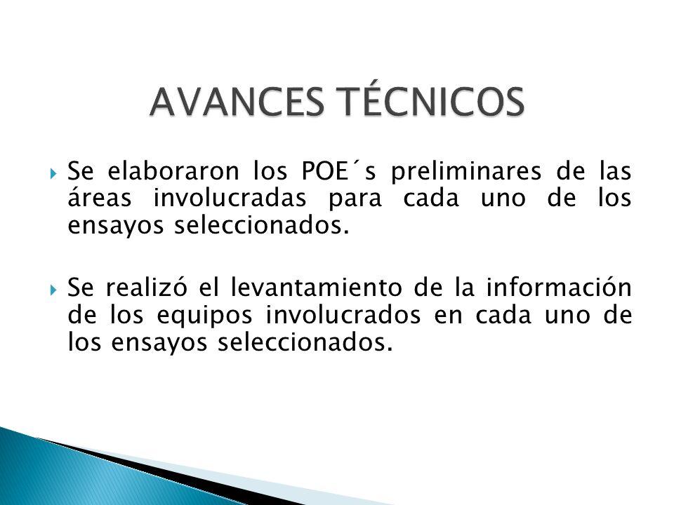 Se han programado capacitaciones por medio de videoconferencias en temas de ISO 17025/05, ISO 9001/00 y Gestión Metrológica.