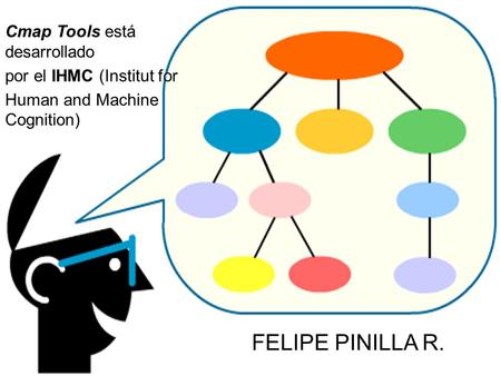 Cmap Tools está desarrollado por el IHMC (Institut for Human and Machine Cognition) FELIPE PINILLA R.