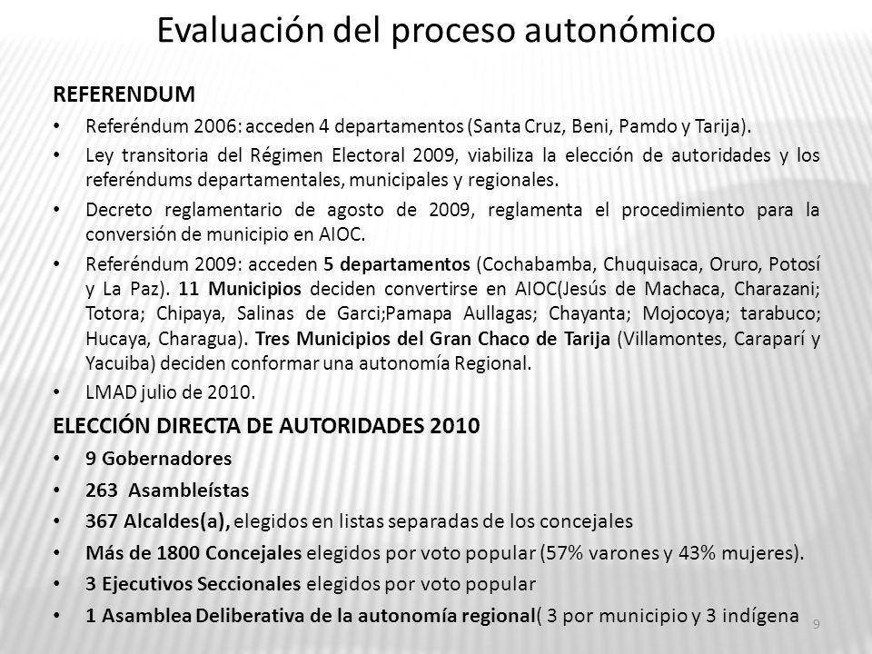 Competencias Ley 017 de mayo de 2010 transfiere directamente las competencias exclusivas departamentales.