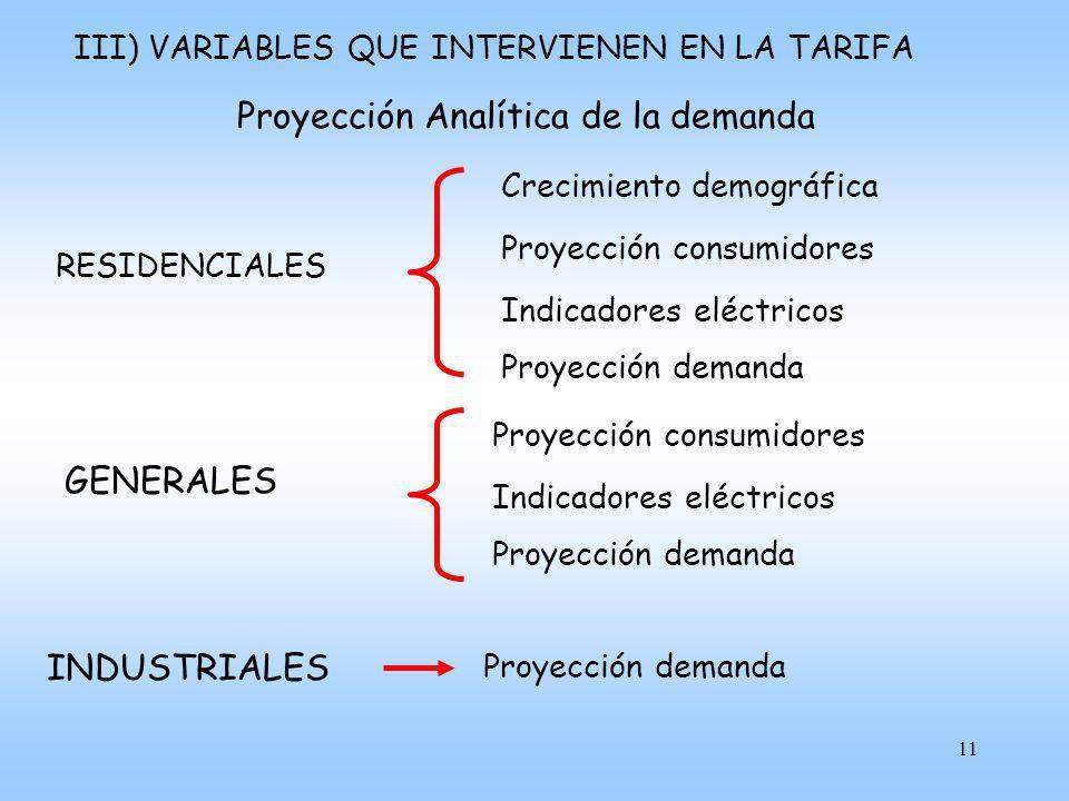 12 III) VARIABLES ANALIZADAS EN EL CASO SAN JUAN Resultados de la proyección Analítica de la demanda