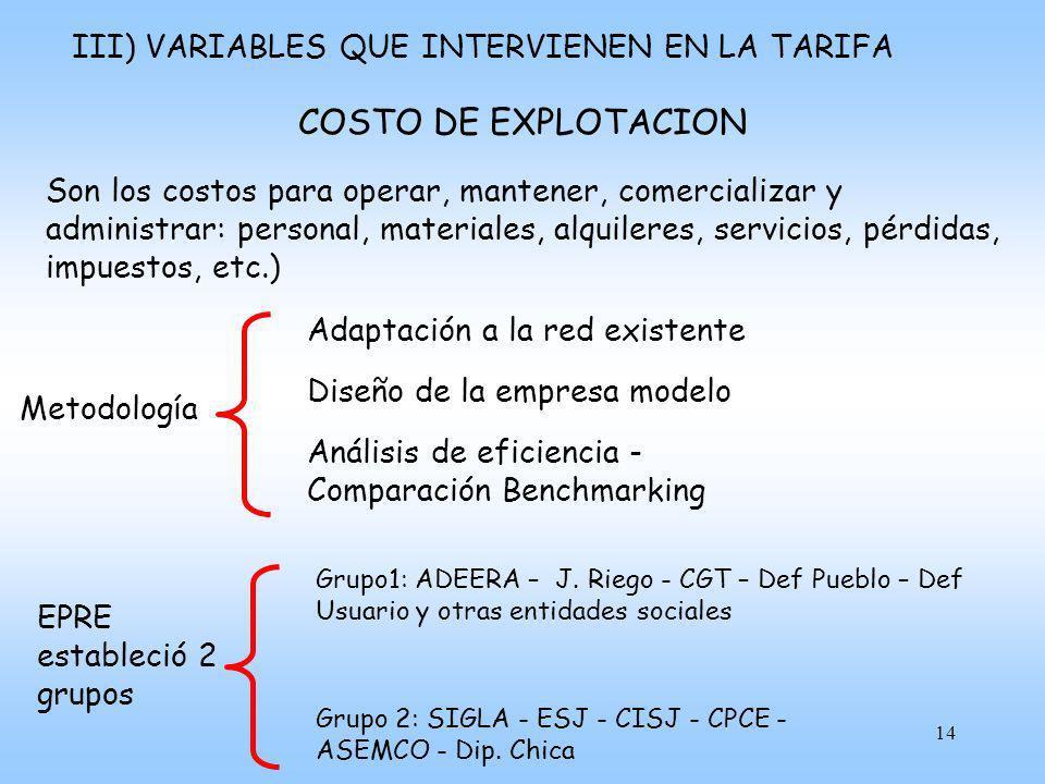 15 COSTO DE EXPLOTACION III) VARIABLES QUE INTERVIENEN EN LA TARIFA