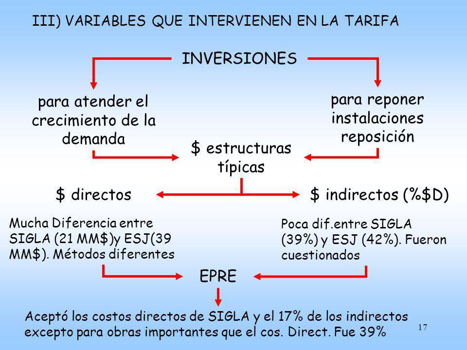 18 INVERSIONES - Métodos SIGLA: parte de una red real y define una red óptima en un plazo de 10 años Distribuidora: Asume valores de amortización contable teórico y utiliza el VNR y no toma en cuenta el estado de las instalaciones SIGLA: concluye una inversión total de 21.4 mill de dólares Distribuidora: por el otro método propone un plan de inversiones de 39 mill de dólares EPRE: aceptó los valores de SIGLA INVERSIONES - Resultados III) VARIABLES QUE INTERVIENEN EN LA TARIFA