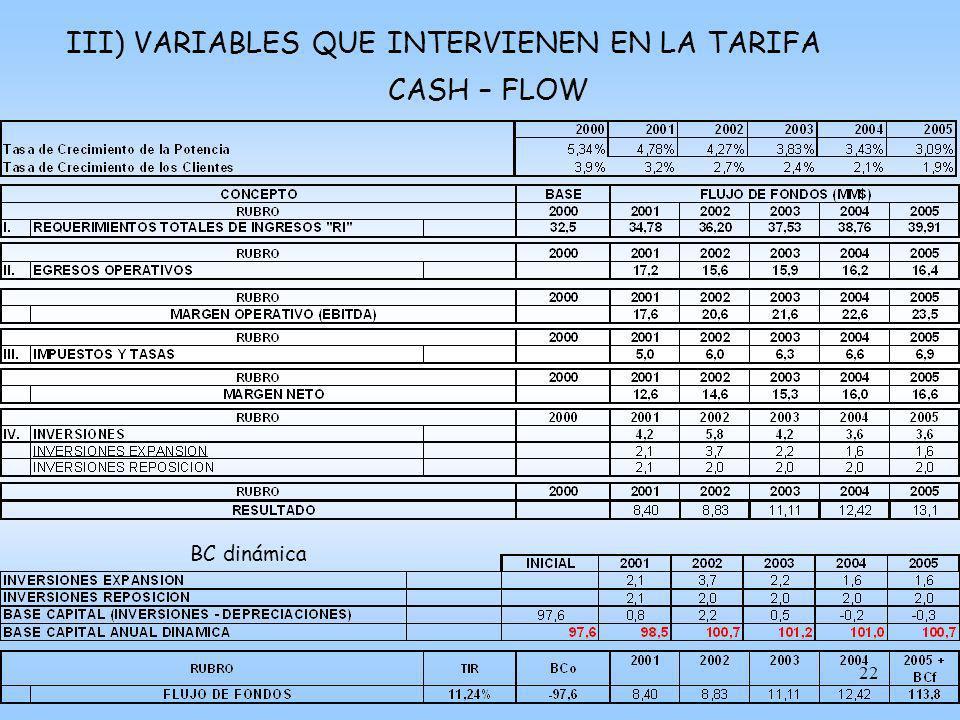 23 CASH – FLOW III) VARIABLES QUE INTERVIENEN EN LA TARIFA