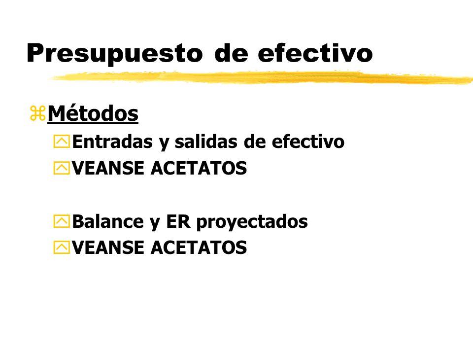 Método balance proyectado z1.Proyecta requerimientos activos z2.