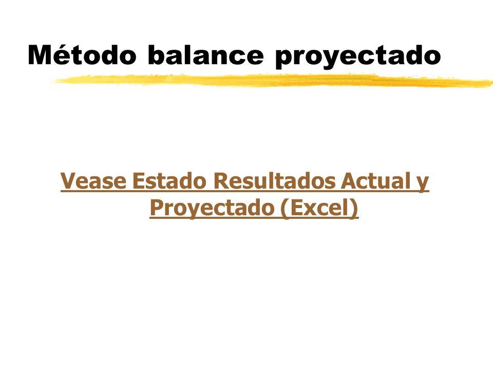 Método balance proyectado zPaso 2: Pronóstico balance general yPronostique activos requeridos (proporcional ventas a efectivo, CxC, Inventario, Planta y Equipo, CxP, Gastos acumulados?) yPasivos y Capital contable: inicialmente los del año base yUtilidades retenidas: las que había más las del primer ensayo yBalance no cuadra.