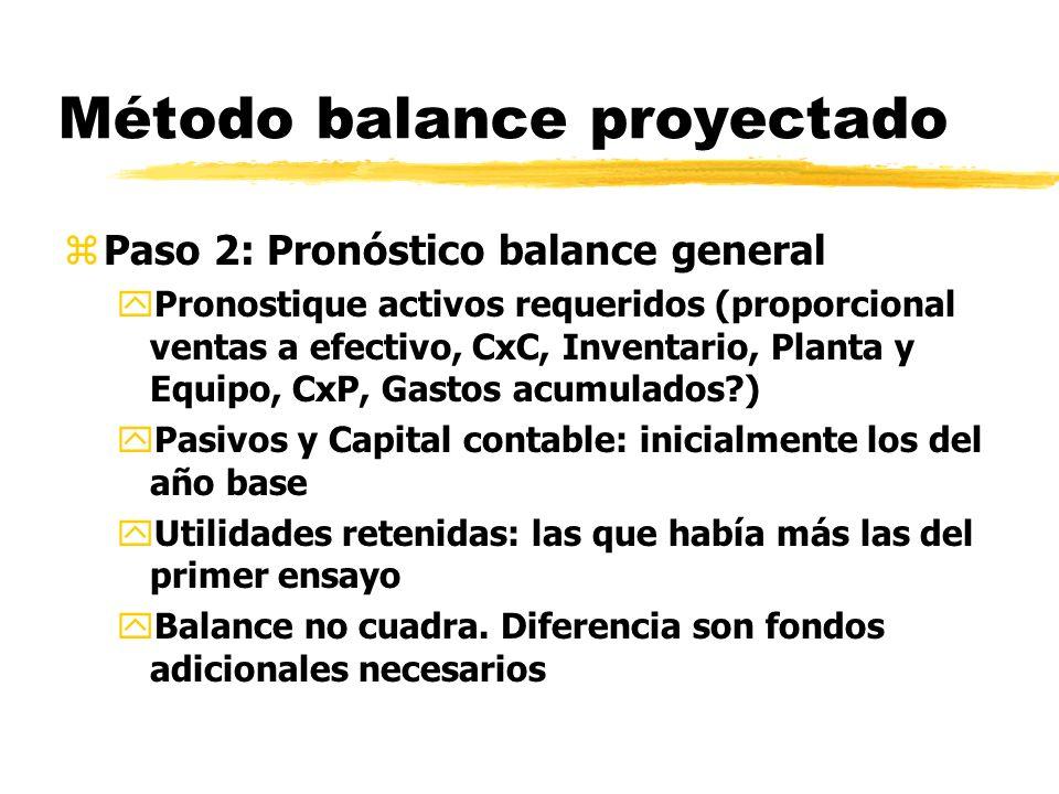 Método balance proyectado Vease Balance General Actual y Proyectado (Excel)