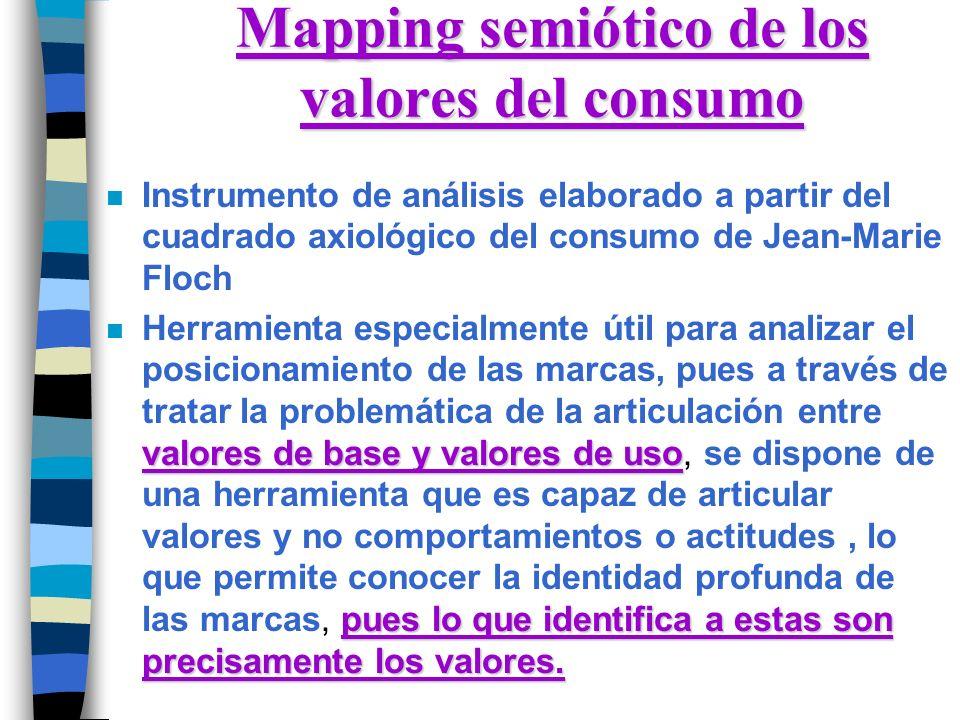Conceptualización de valor, actitud y comportamiento (el mapping se refiere a valores) n VALOR: tendencia de fondo de un número significativo de individuos en una sociedad y en un momento dados sobre lo que es preferible, deseable o esperado.