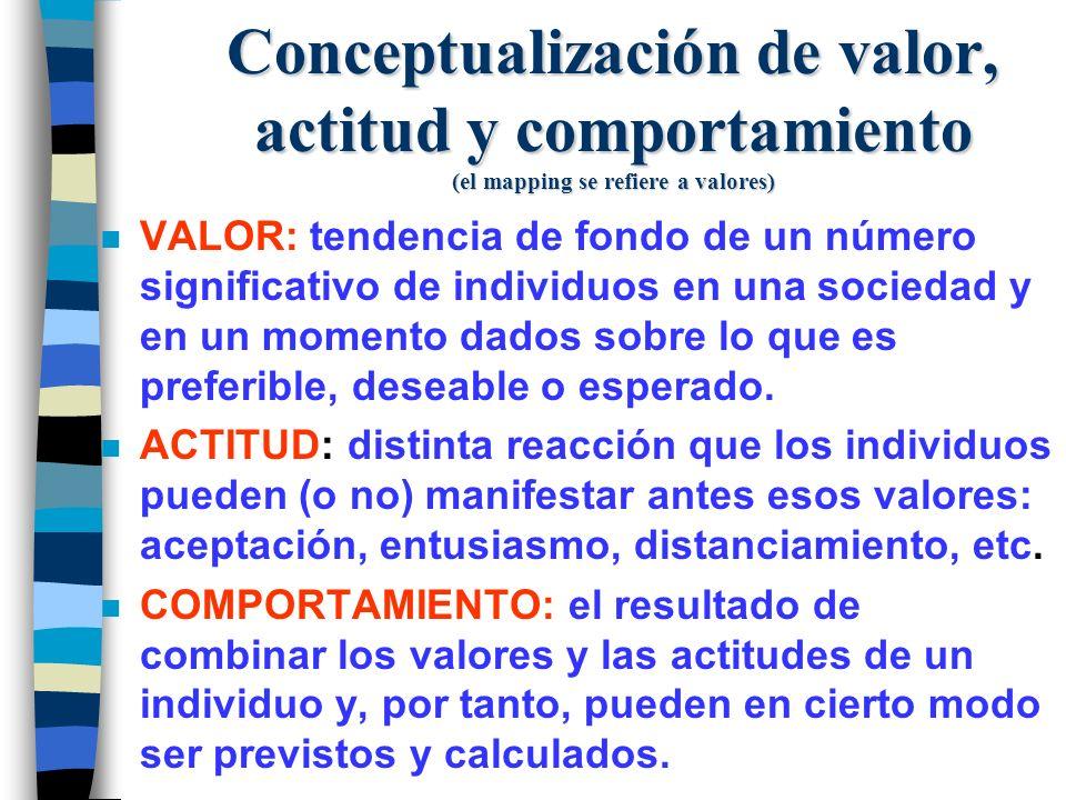 Dicotomía entre los Valores de base v/s Valores de uso teoría semionarrativa elaborada por Julien Algirdas Greimas n Los conceptos: utópico, práctico, crítico, lúdico, surgen de la semiótica narrativa, la que opone en una narración los valores de base a los de uso.