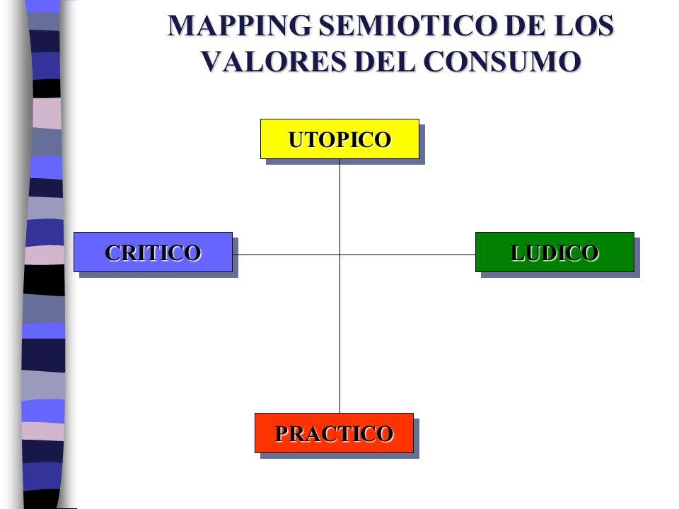 Características del mapping semiótico n Permite perfilar la extensión semántica de un concepto desmenuzándolo en todos sus matices.