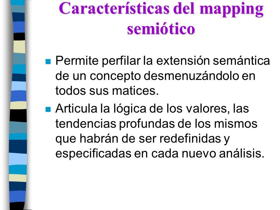 Características (continuación) n La utopía como valor de base puede ser interpretada por valores muy diferentes según las épocas, los segmentos de mercado implicados, el tipo de producto y la identidad de las marcas.