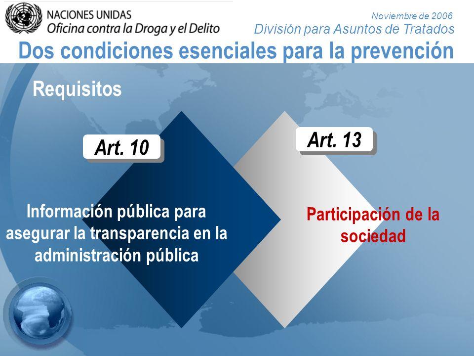 División para Asuntos de Tratados Noviembre de 2006 Otras medidas preventivas Participación de la sociedad Garantizar la participación activa de la sociedad civil (art.