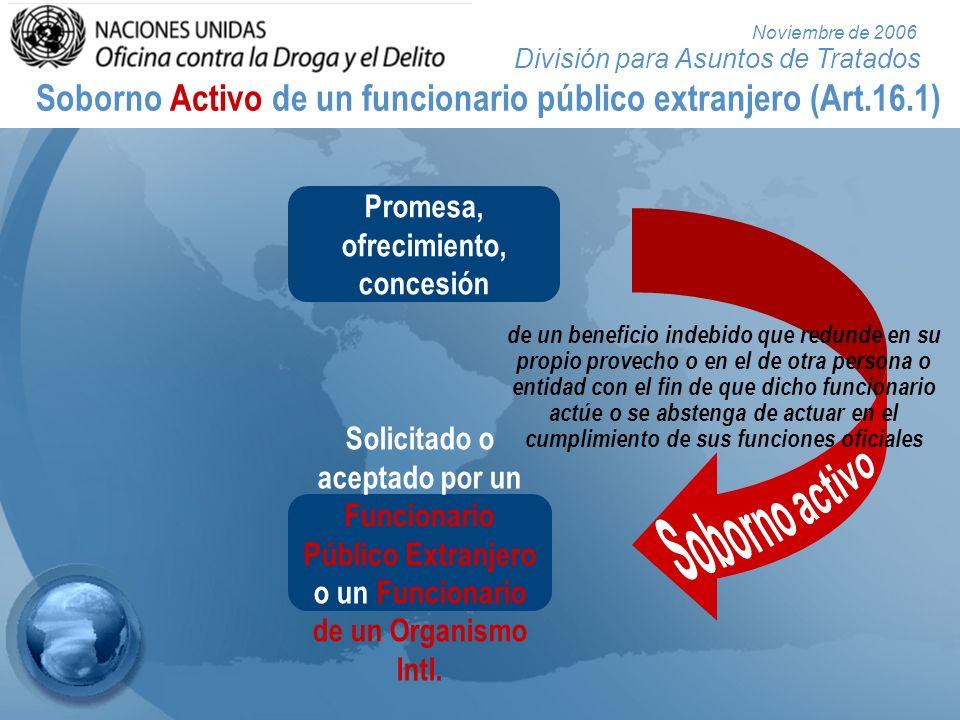 División para Asuntos de Tratados Noviembre de 2006 Malversación o peculado (art.