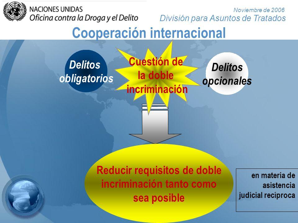 División para Asuntos de Tratados Noviembre de 2006 Extradición (art.