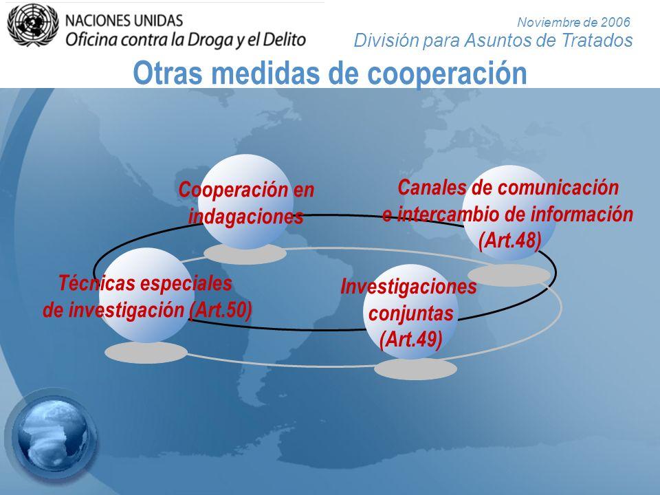 División para Asuntos de Tratados Noviembre de 2006 RECUPERACIÓN DE ACTIVOS Arts. 51 a 59