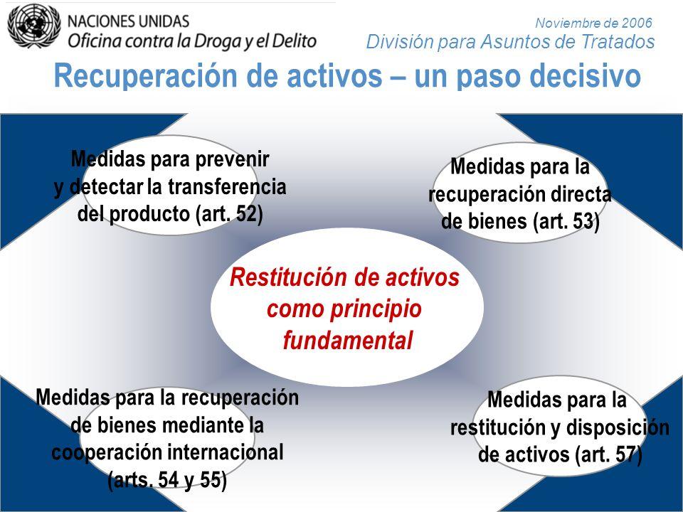 División para Asuntos de Tratados Noviembre de 2006 Obligación de permitir el decomiso del producto del delito A nivel interno y por solicitud de otro Estado Parte Decomiso del producto del delito Internamente Art.31 Internacionalmente Art.