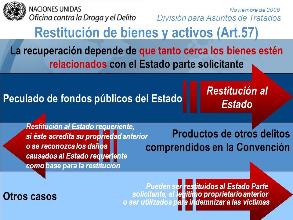 División para Asuntos de Tratados Noviembre de 2006 ASISTENCIA TÉCNICA E INTERCAMBIO DE INFORMACIÓN Art.60-62