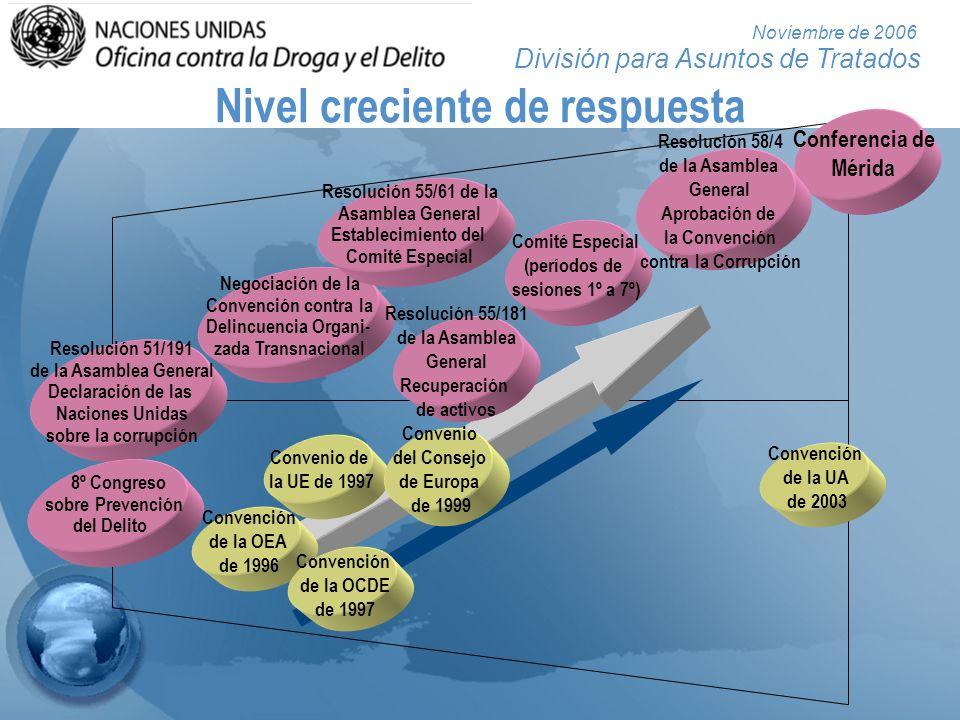 División para Asuntos de Tratados Noviembre de 2006 Objetivos y estructura de la Convención Medidas preventivas Asistencia técnica Intercambio de información 3.