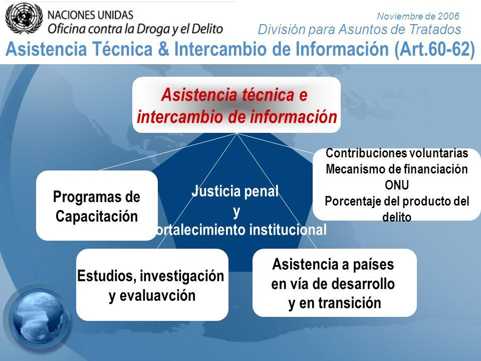 División para Asuntos de Tratados Noviembre de 2006 PUESTA EN MARCHA Art.63-64