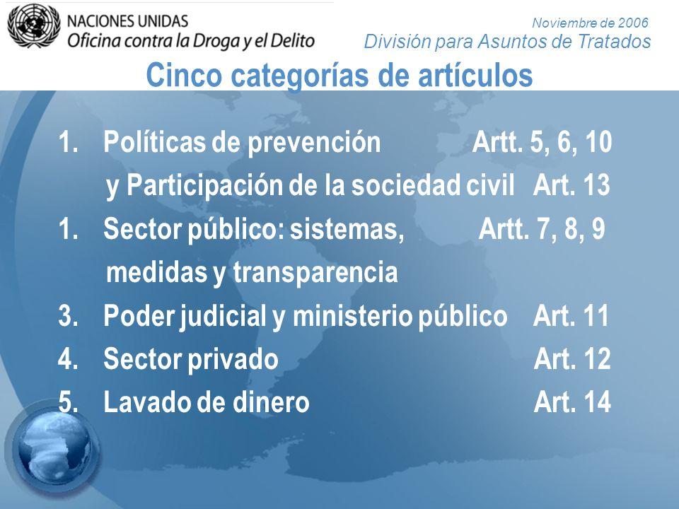 División para Asuntos de Tratados Noviembre de 2006 Art.