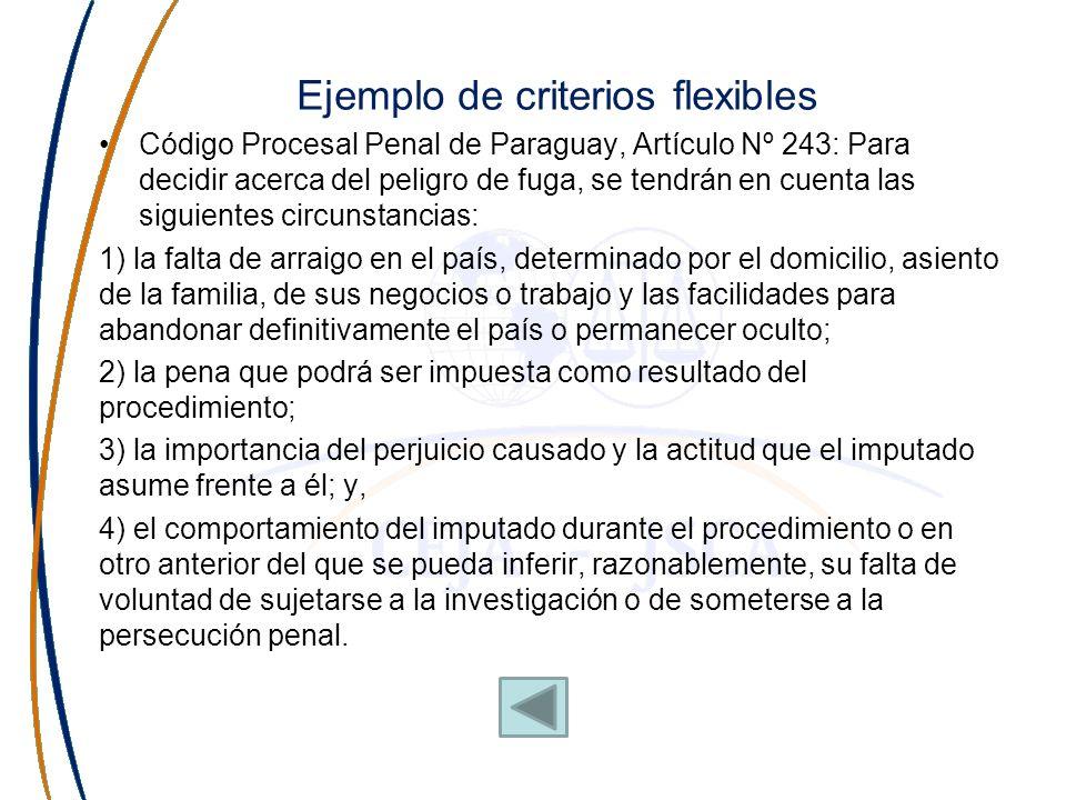PaísOtras Causales de Justificación Chile Peligro para la seguridad de la sociedad o del ofendido (Art.