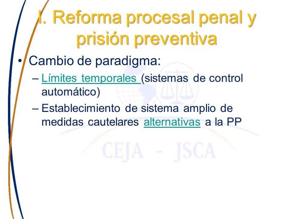 País Carácter Excepcional Prisión Preventiva Límite de tiempo específico Prov.