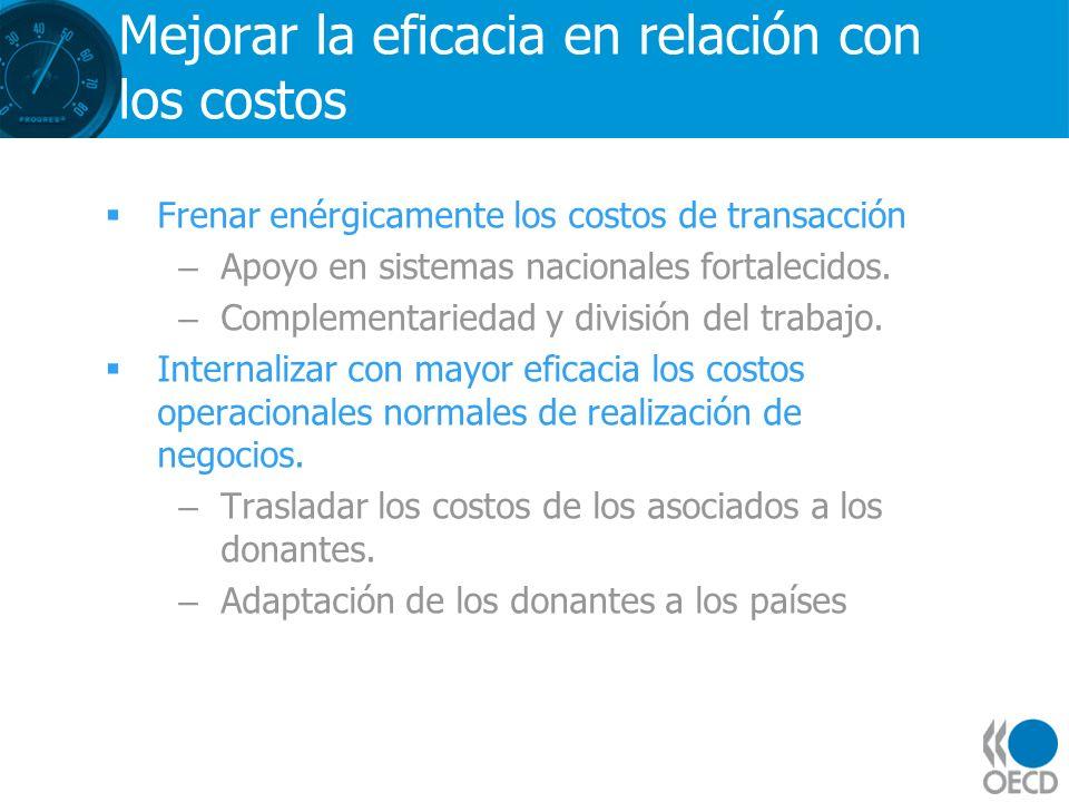 Incentivos corporativos a los donantes.