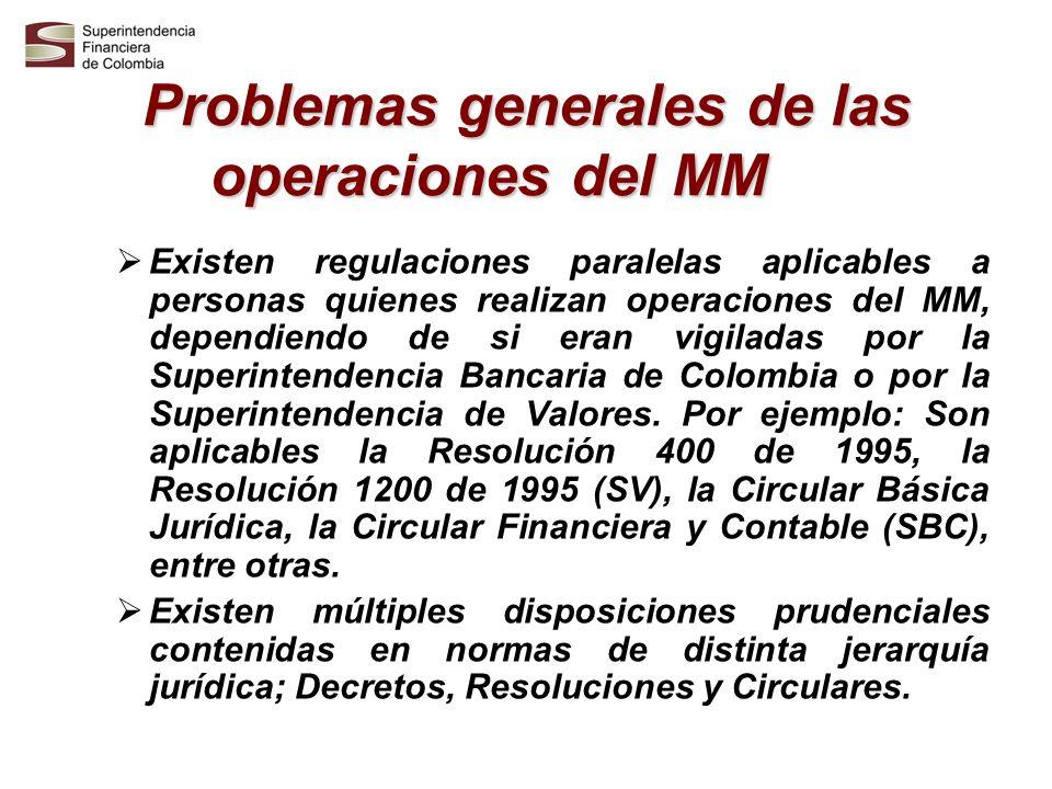 Problemas generales del MM Existen múltiples procedimientos contables dependiendo del tipo de operación y de quien realiza la operación.