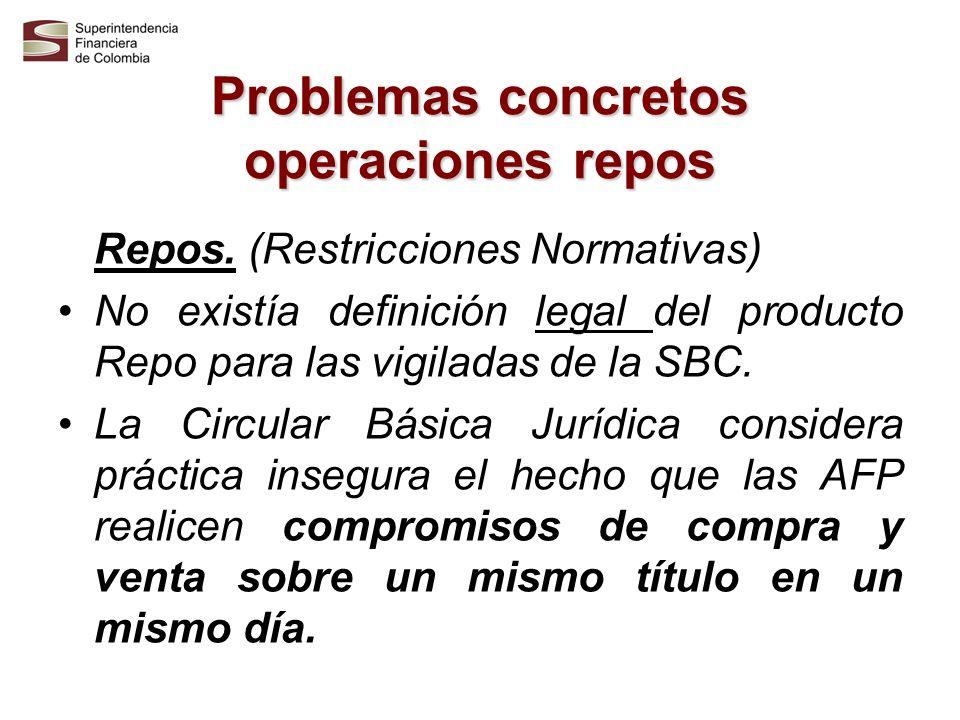 Problemas concretos operaciones simultáneas Duplicidad de normatividad entre los antiguos vigilados de las Superintendencias de Valores y Bancaria.