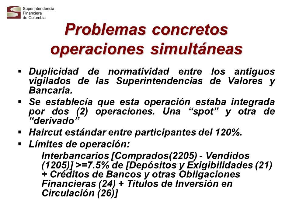 Problemas concretos operaciones TTV Estaban definidas de manera distinta mediante el decreto 1782 del 2001 para la SBC y en la Resolución 400 de 1995 para la SV.