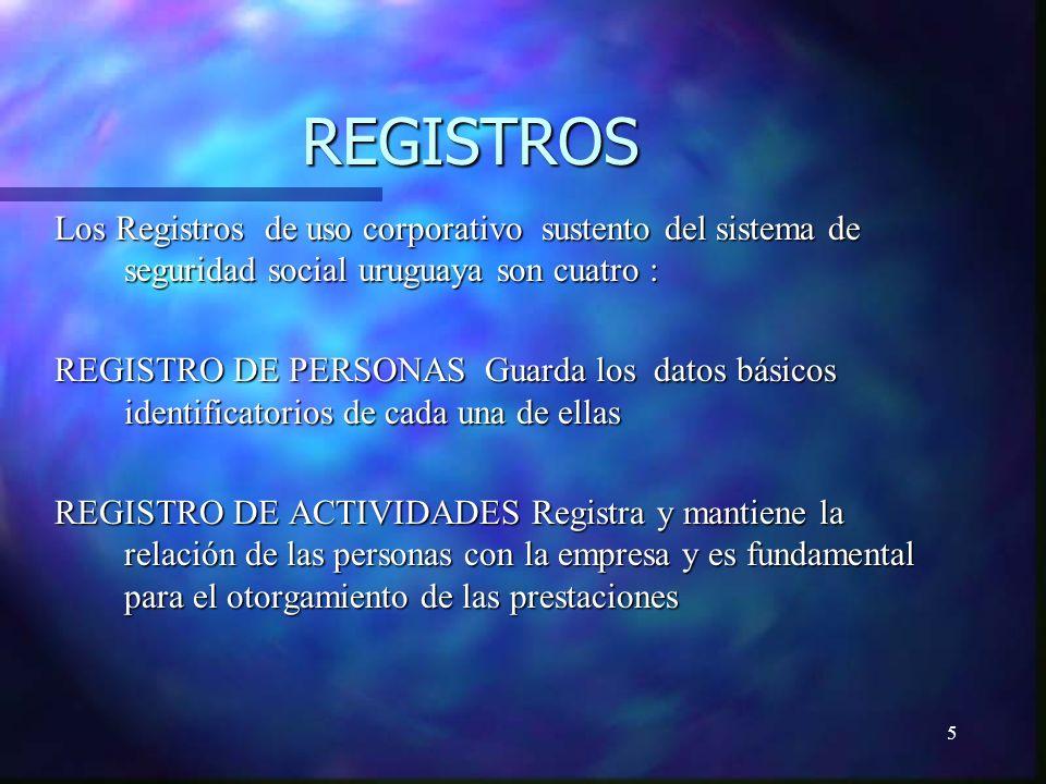 6 Sigue: Registros REGISTRO DE CONTRIBUYENTES Y EMPRESAS.