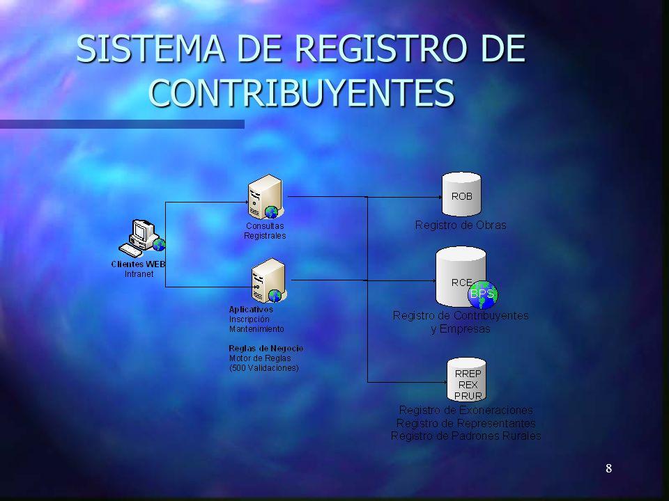 9 Características relevantes del sistema Datos del trámite Datos del trámite Permite ingresar e identificar a solicitud de quien se realiza el trámite.