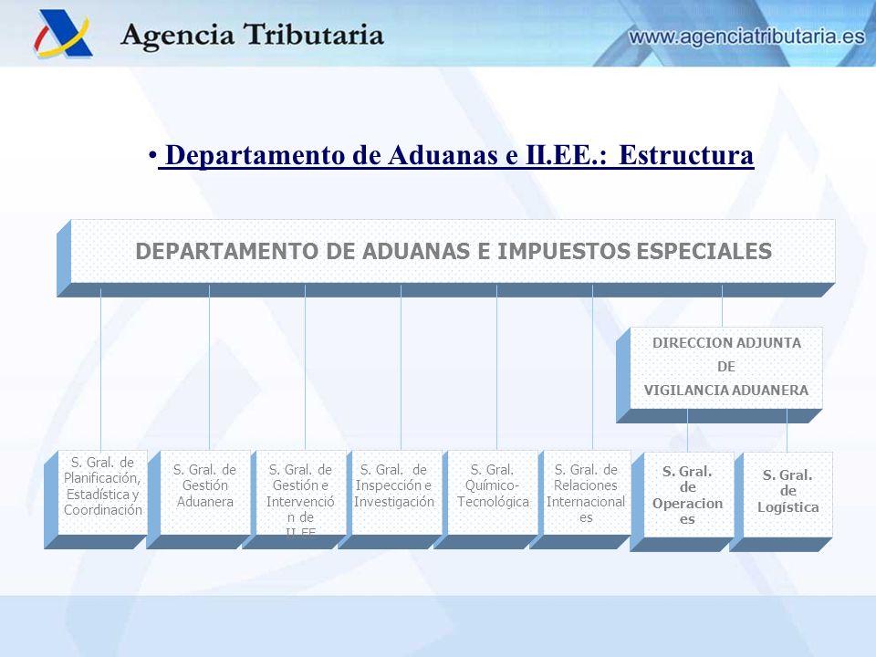 La Agencia Tributaria en la lucha contra el blanqueo de capitales El Director del Departamento de Aduanas e II.EE.