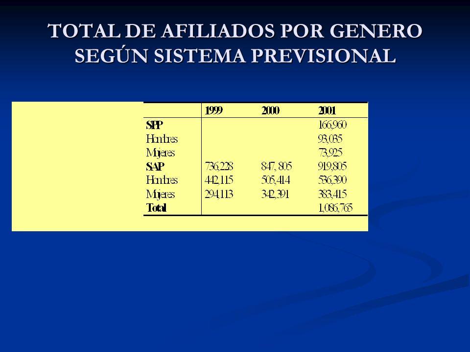 La elección de las administradoras de pensiones La elección de las administradoras de pensiones