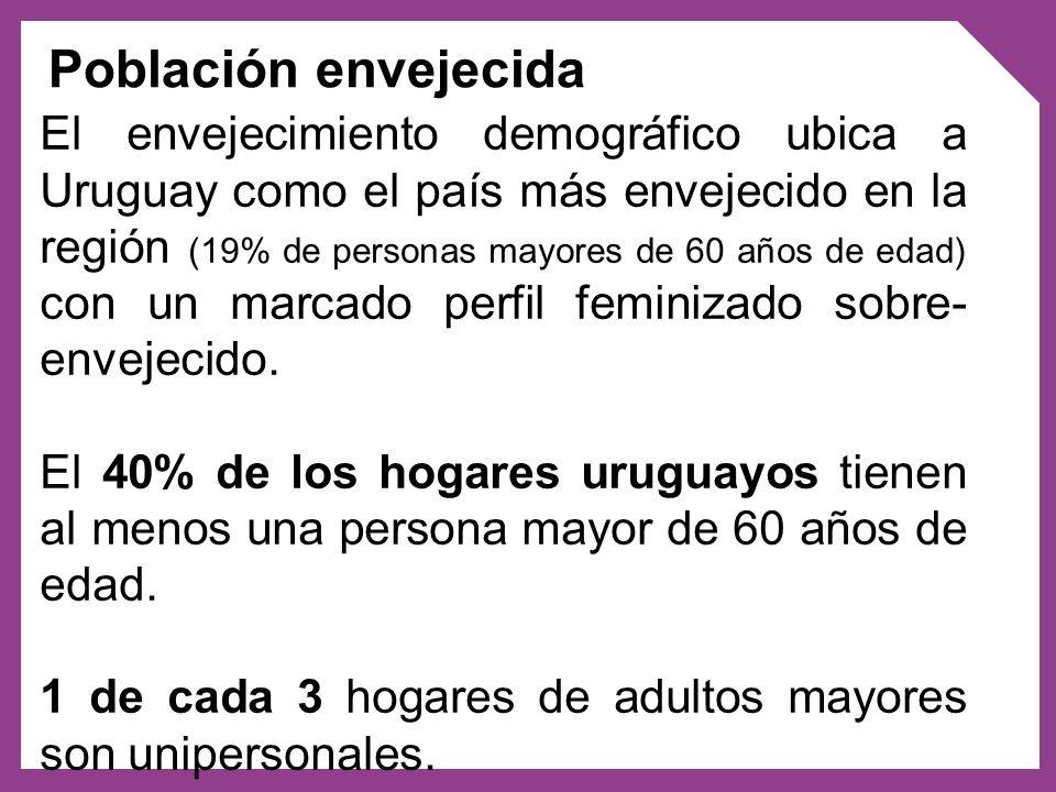 Cambios en los tipos de hogares Tendencia al incremento de los hogares unipersonales, son 1 de cada 5.