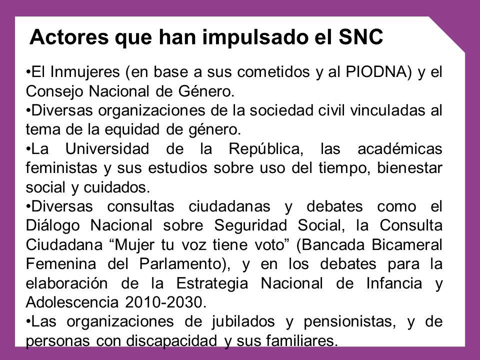 Apuesta del rol del Inmujeres en el SNC Fuerte participación en el diseño de la currícula de la formación de cuidadores/as.