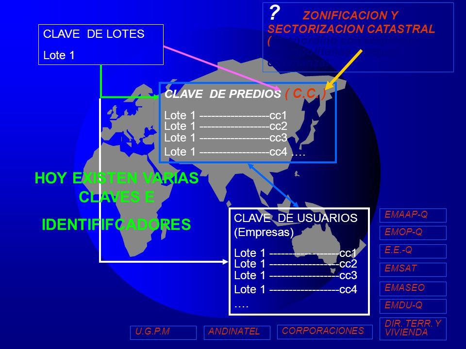 PORTAFOLIO DE PRODUCTOS Y SERVICIOS CARTOGRAFÍA BASE ESTRUCTURADA CARTOGRAFÍA CATASTRAL (PREDIAL) CARTOGRAFÍA TEMÁTICA: Valorativa.