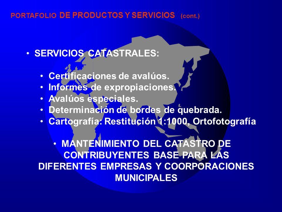 Modelo de datos (consensuada empresas).