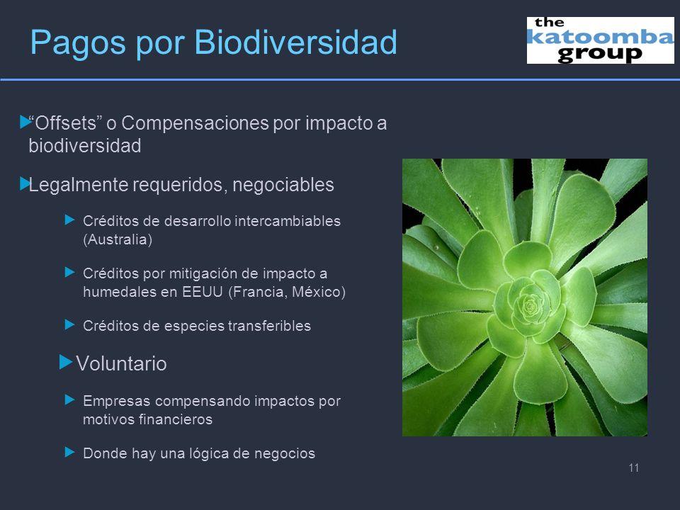Pagos por Biodiversidad