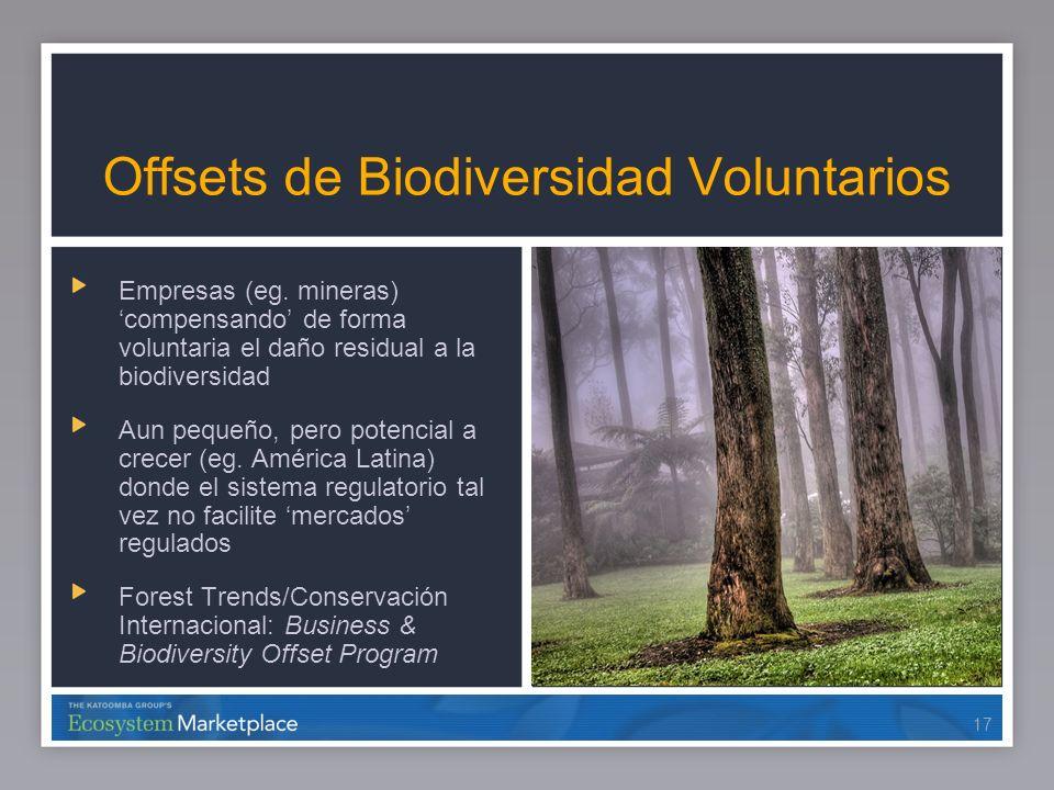 Offsets de Biodiversidad Voluntarios