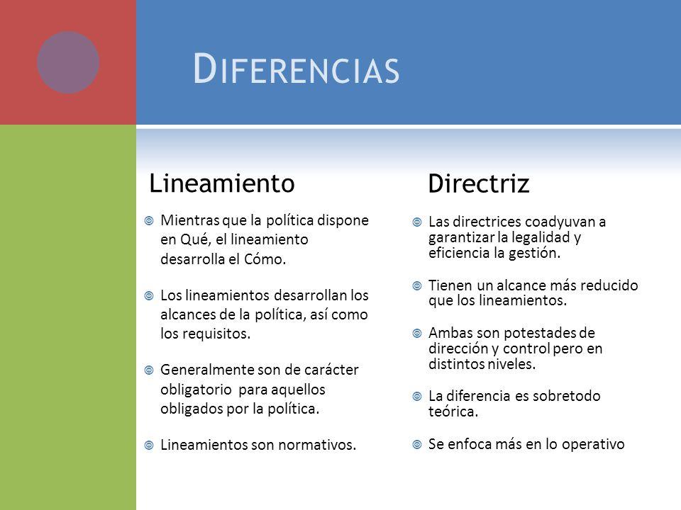 Diferencias Lineamiento Directriz