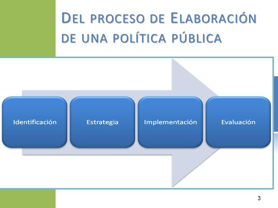 Del proceso de Elaboración de una política pública