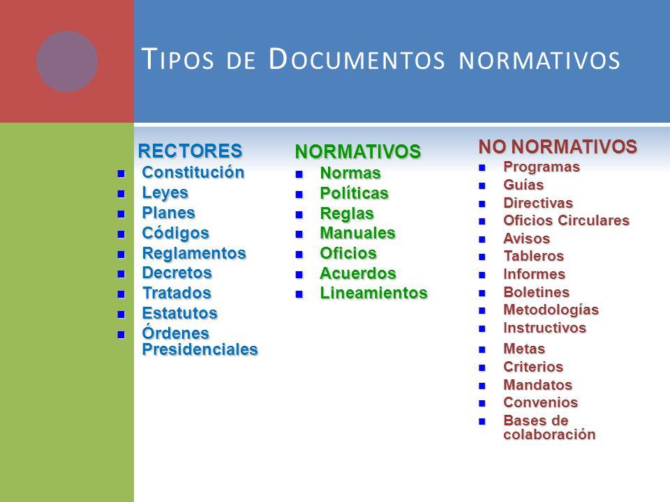 Tipos de Documentos normativos