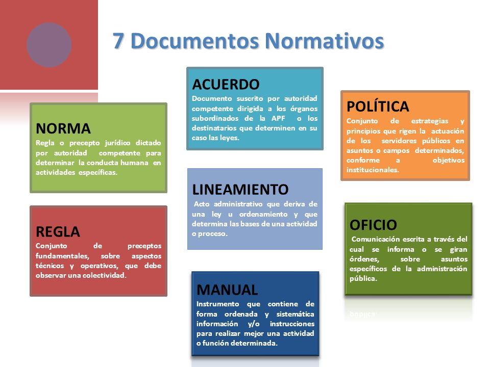 7 Documentos Normativos