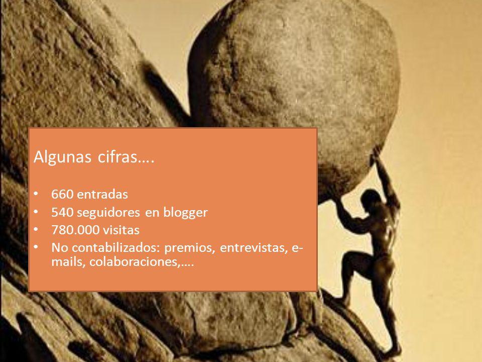 Algunas cifras…. 660 entradas 540 seguidores en blogger