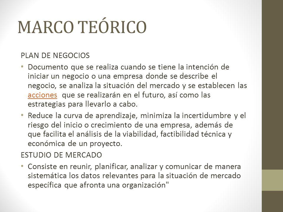 Marco Teorico Para Estudio De Mercado – Kadhim Alsahir