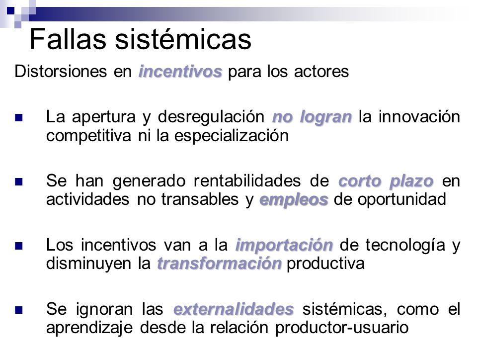Fallas sistémicas Distorsiones en incentivos para los actores