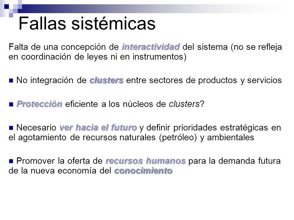 Fallas sistémicas Falta de una concepción de interactividad del sistema (no se refleja en coordinación de leyes ni en instrumentos)