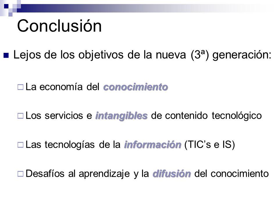 Conclusión Lejos de los objetivos de la nueva (3ª) generación: