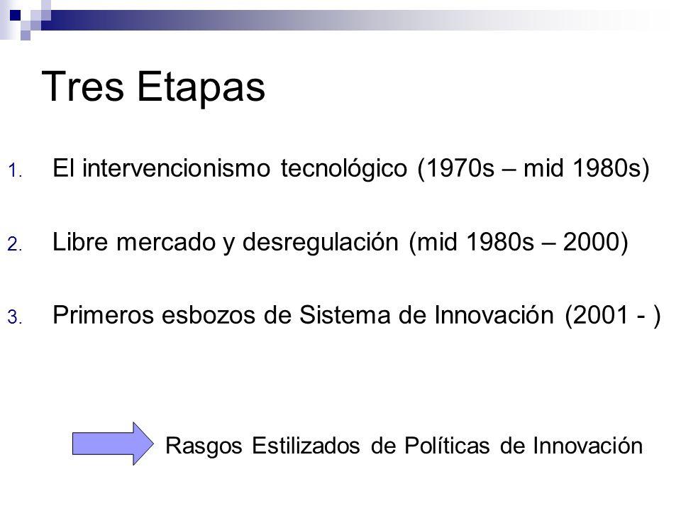 Tres Etapas El intervencionismo tecnológico (1970s – mid 1980s)