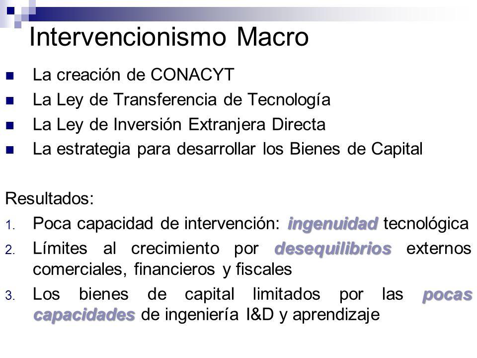 Intervencionismo Macro